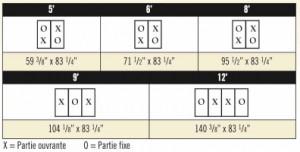 Descriptif détaillé des modèles de portes patio en aluminium